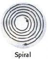 Spiral coil image