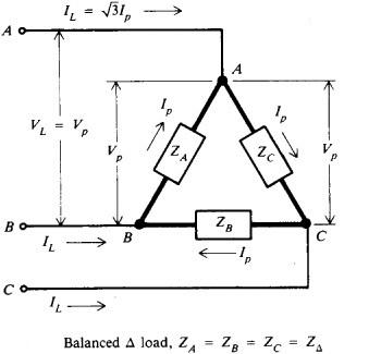 3 phase open delta (open delta 6 wire) 3 phase closed delta ( 3 wire)