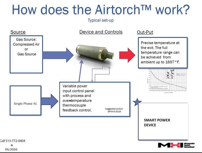 Air Info