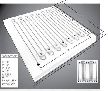 Furnace Scalable Heating Panel Horizontal Use