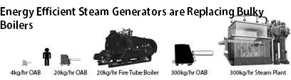 Energy Efficient OAB Steam Generators are Replacing Bulky Boilers