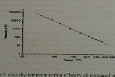 Question: Can one atmosphere steam penetrate effectively to a