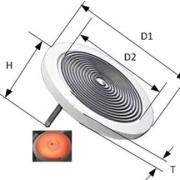 High Temperature Microheater