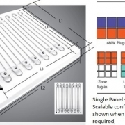 URP Scalable Heating Glow Panels