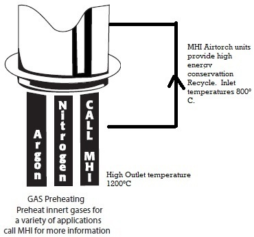 Inline Airtorch USe